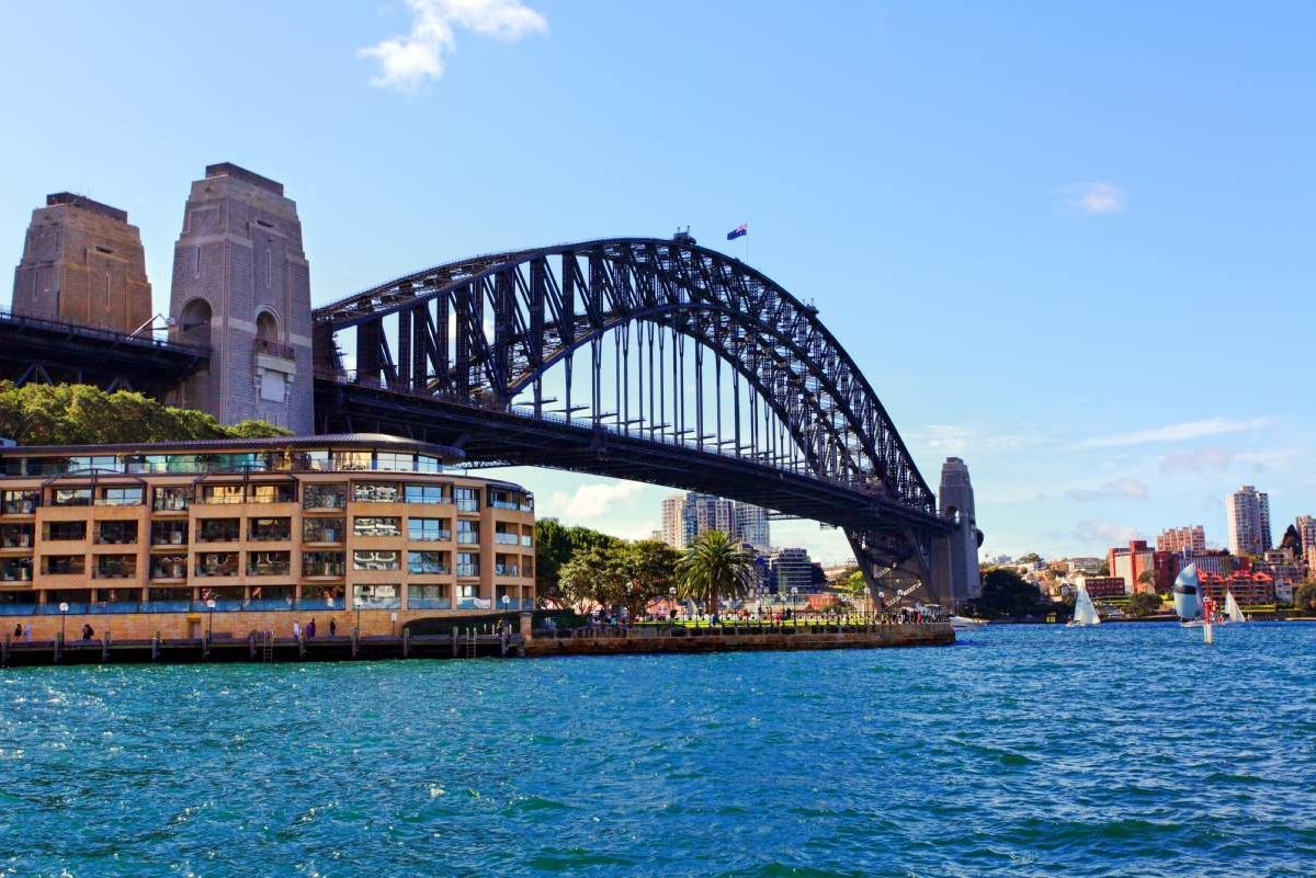 60 days from date in Sydney